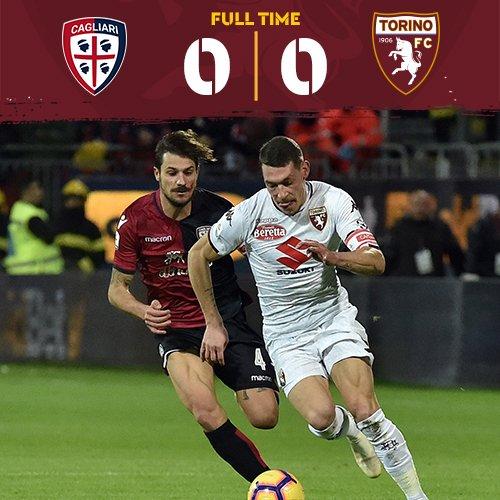 Serie A- Vince la noia tra Cagliari e Torino (0-0)