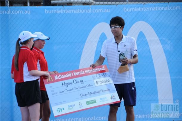 Hyeon Chung Voted ATP's Most Improved Player Of The Year
