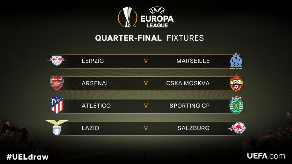 Sorteggi Europa League: sorride la Lazio, il big match è Lipsia-Marsiglia. Ok Arsenal ed Atletico