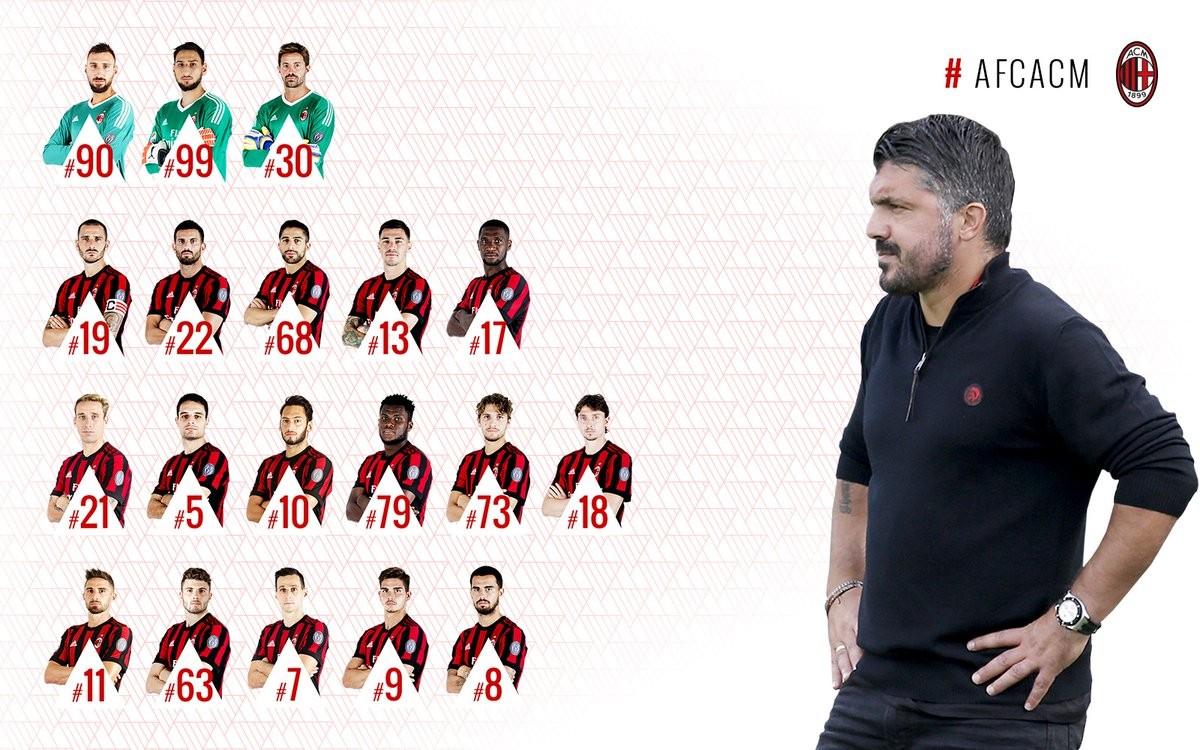 Milan, verso il ritorno contro l'Arsenal: out Abate e Calabria