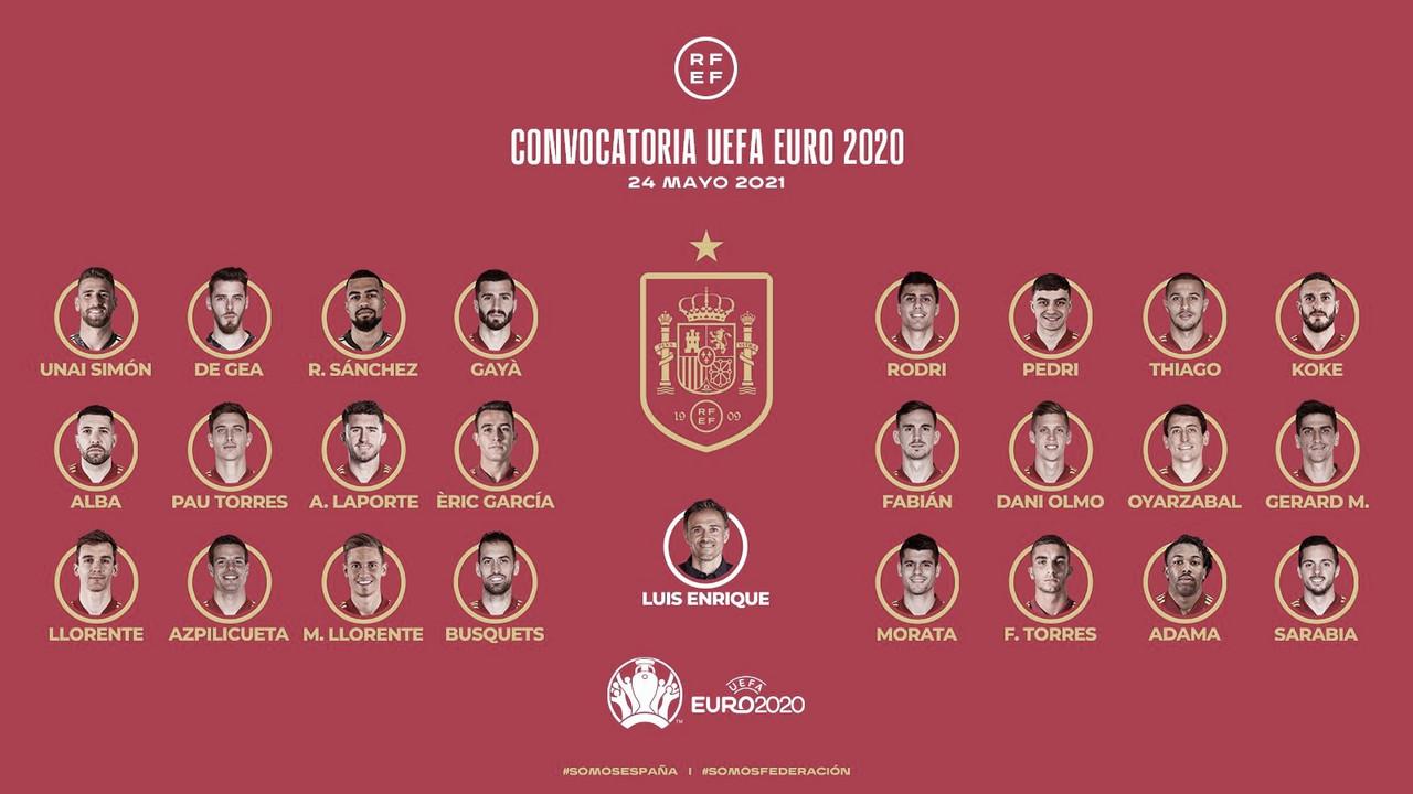 Sin representación sevillista en la EURO 2020