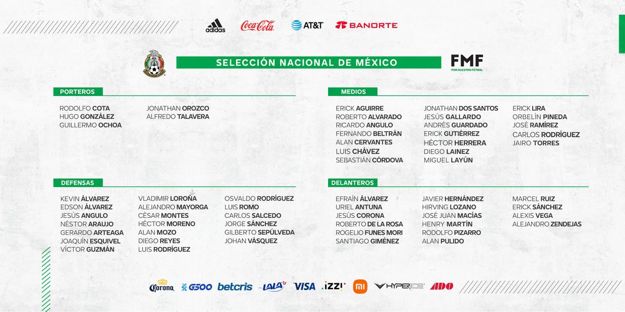 La SNM dio a conocer la lista preeliminar para Copa Oro