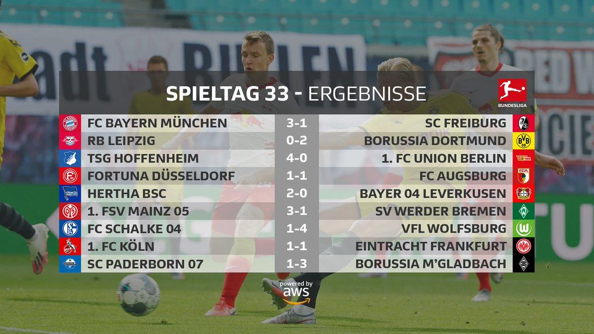 Ci sono i verdetti della Germania: lotta per non retrocedere tra Werder e Fortuna
