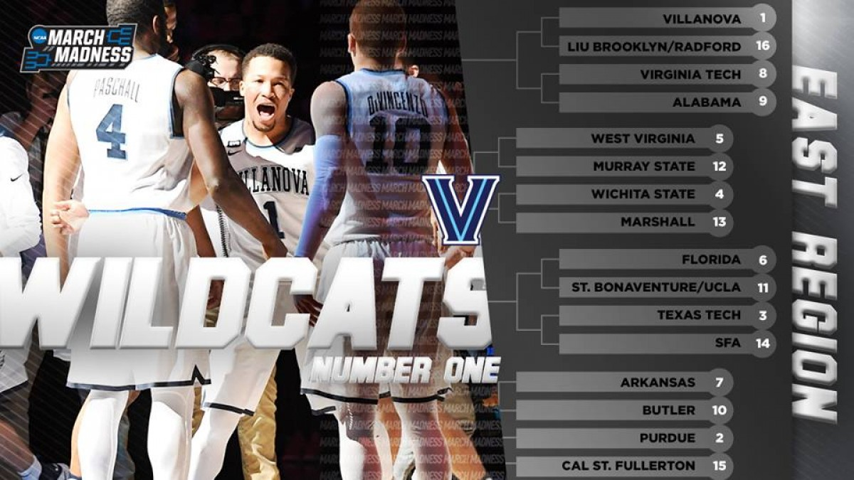 NCAA March Madness - Le squadre premiate dalla Selection Sunday: le wild card a East