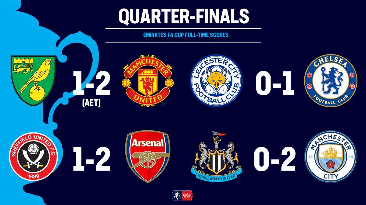 FA Cup ecco le semifinali: United-Chelsea e Arsenal-City