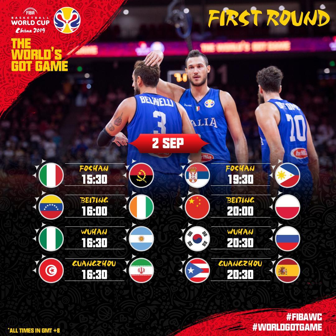 Basket Mondiali FIBA Cina 2019-Serbia e Spagna staccano il pass come la Polonia per il prossimo turno