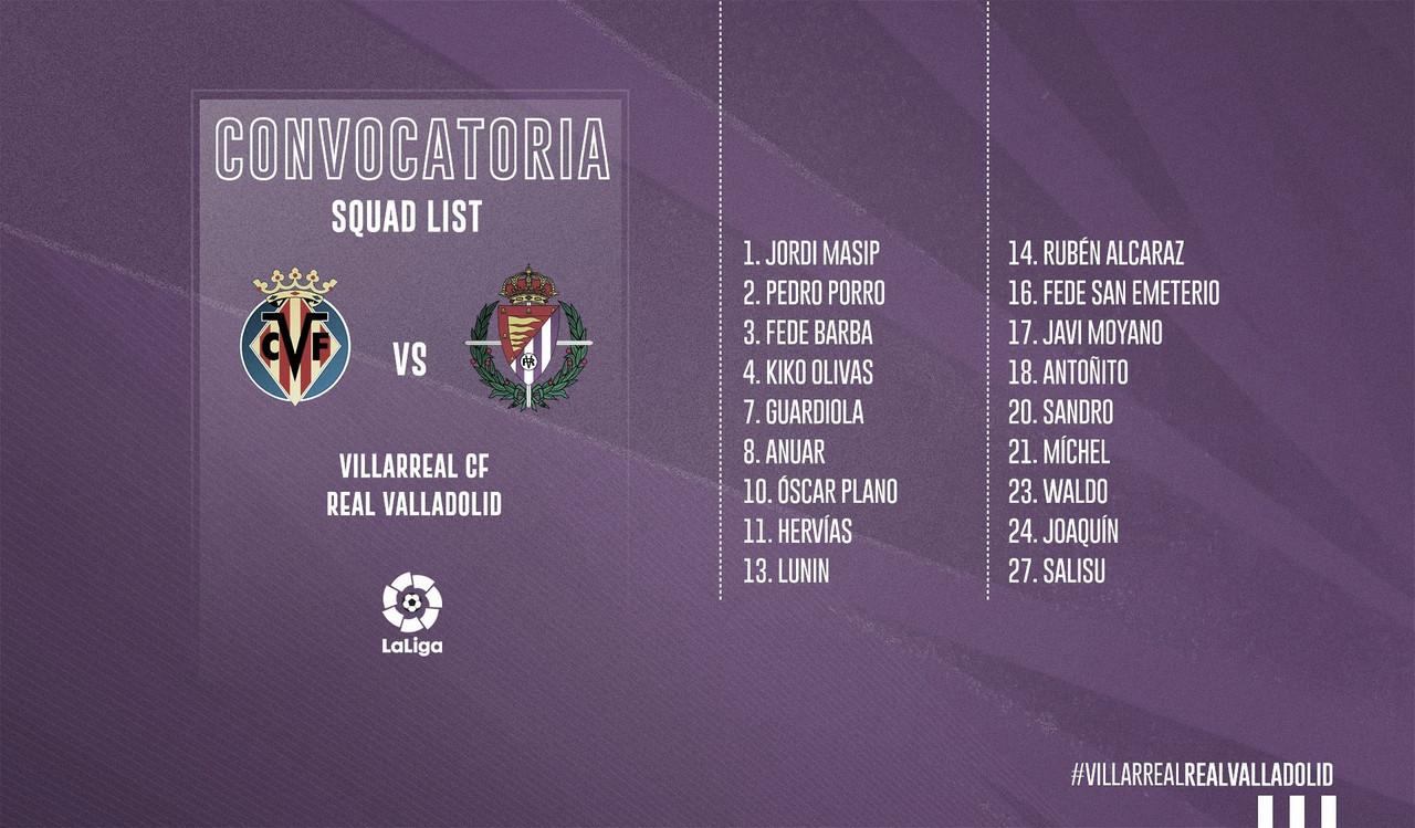 Nacho se queda fuera de la convocatoria del Real Valladolid