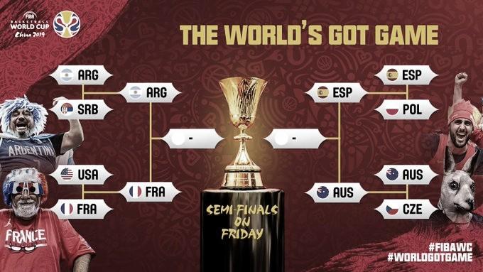 Mundial de Básquet, China 2019: Todo listo para semifinales