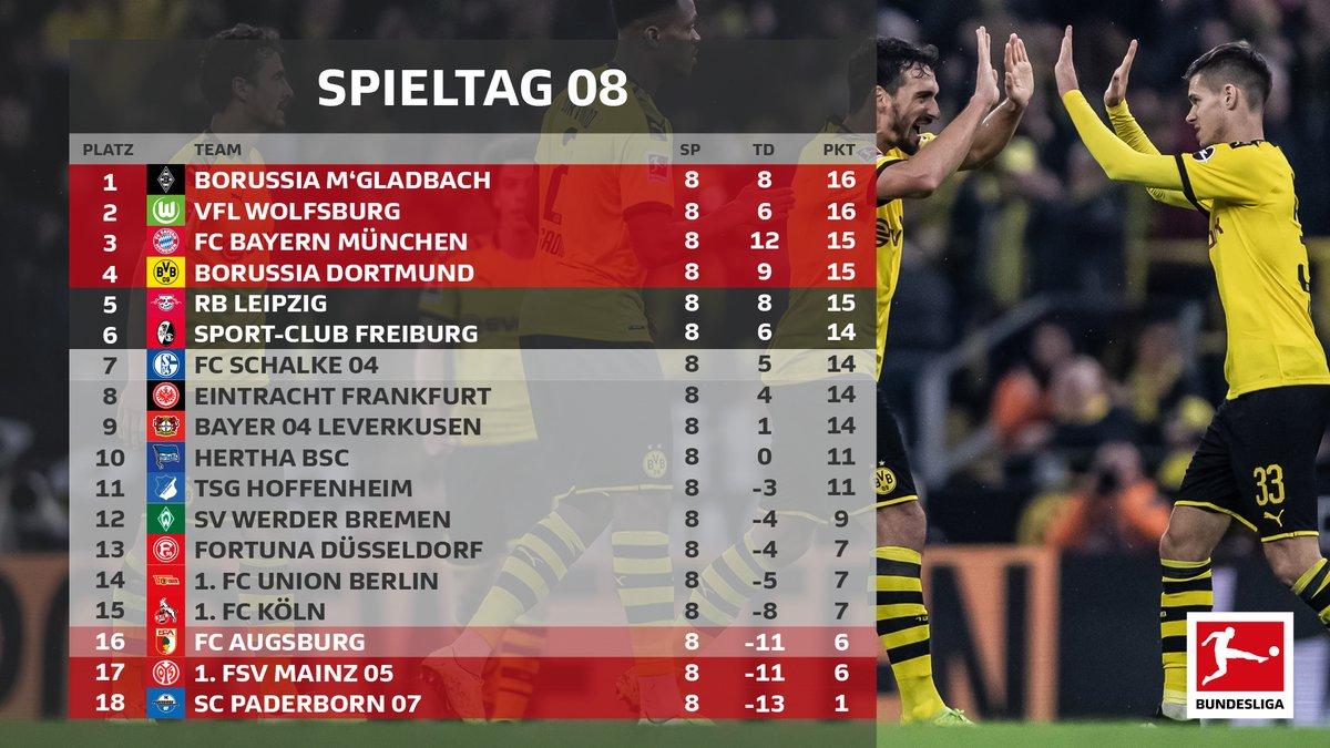 Lo Schalke non riesce a vincere e crolla contro l'Hoffenheim