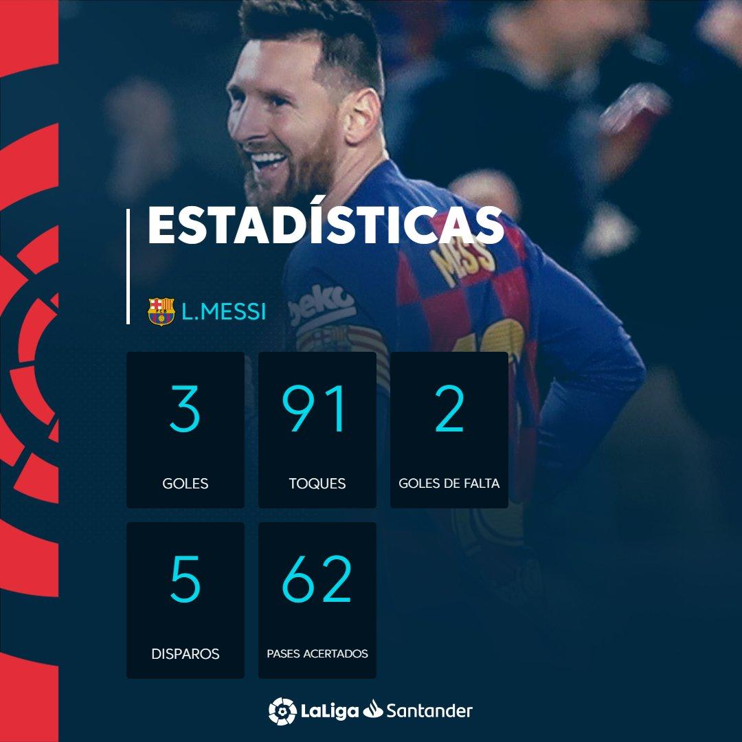 Liga - Il Barcellona è Messi, ma il Real regge
