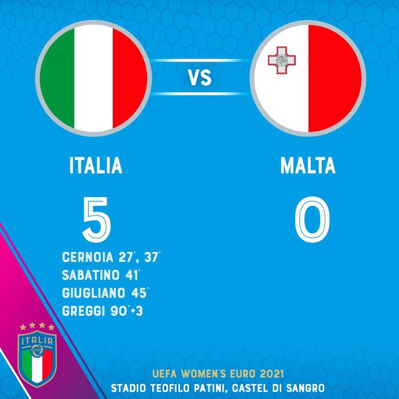 Qualificazioni Europei 2021 Femminile- Le azzurre non tradiscono e battono Malta 5-0