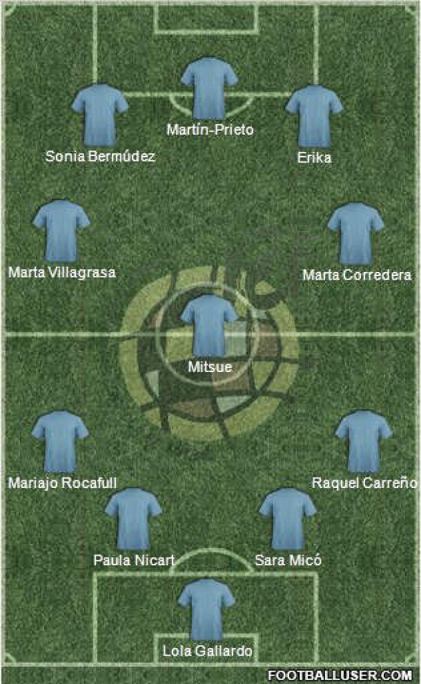 Fútbol Femenino: el once de VAVEL, jornada 3