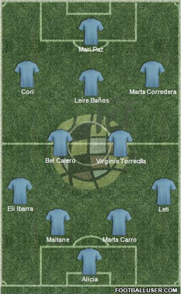 Fútbol Femenino, el once de VAVEL: jornada 5