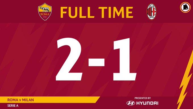 Serie A - Disatro Milan: una Roma stanca batte i rossoneri per 2-1
