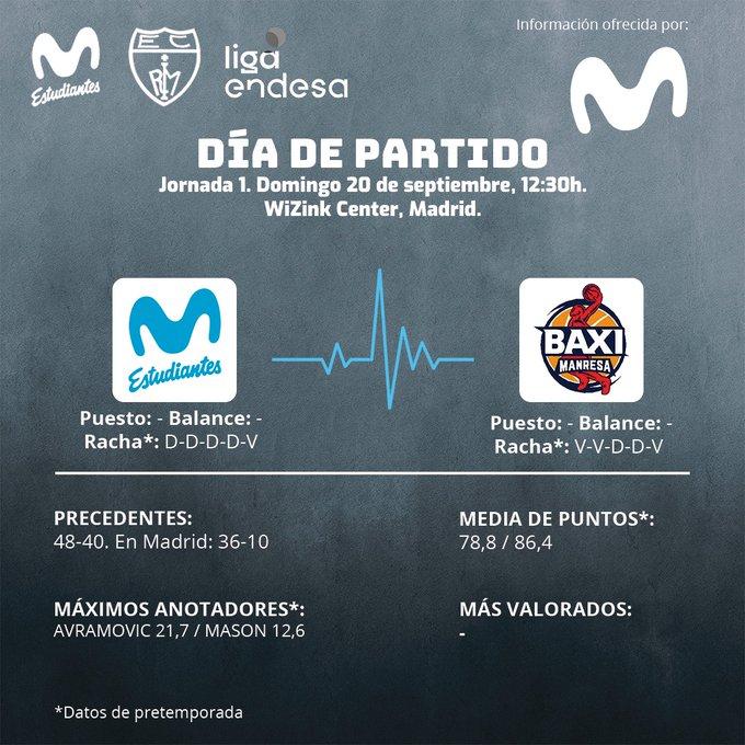 Movistar Estudiantes - BAXI Manresa: un nuevo comienzo