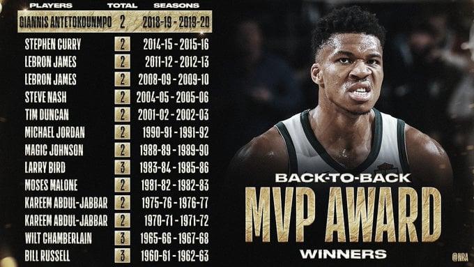 Giannis Antetokounmpo ganha prêmio de MVP da NBA pelo segundo ano seguido