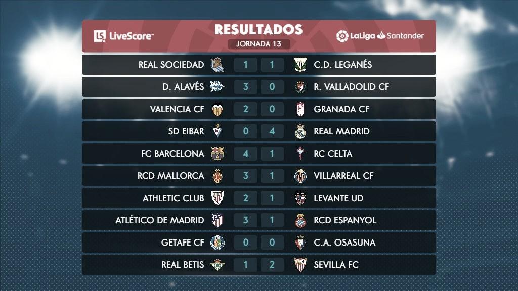 La Liga: Barcelona e Real Madrid goleiam, enquanto Sevilla vence clássico de Andaluzia