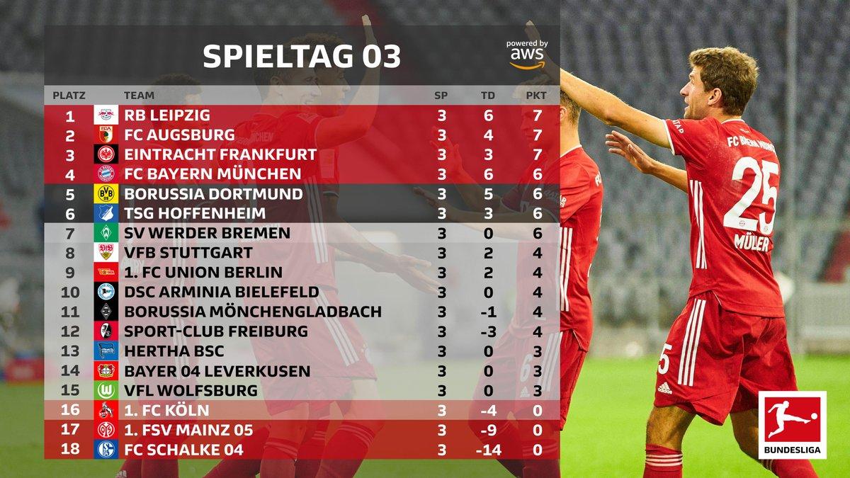 Vincono Bayern e Dortmund. Attenzione al Monchengladbach