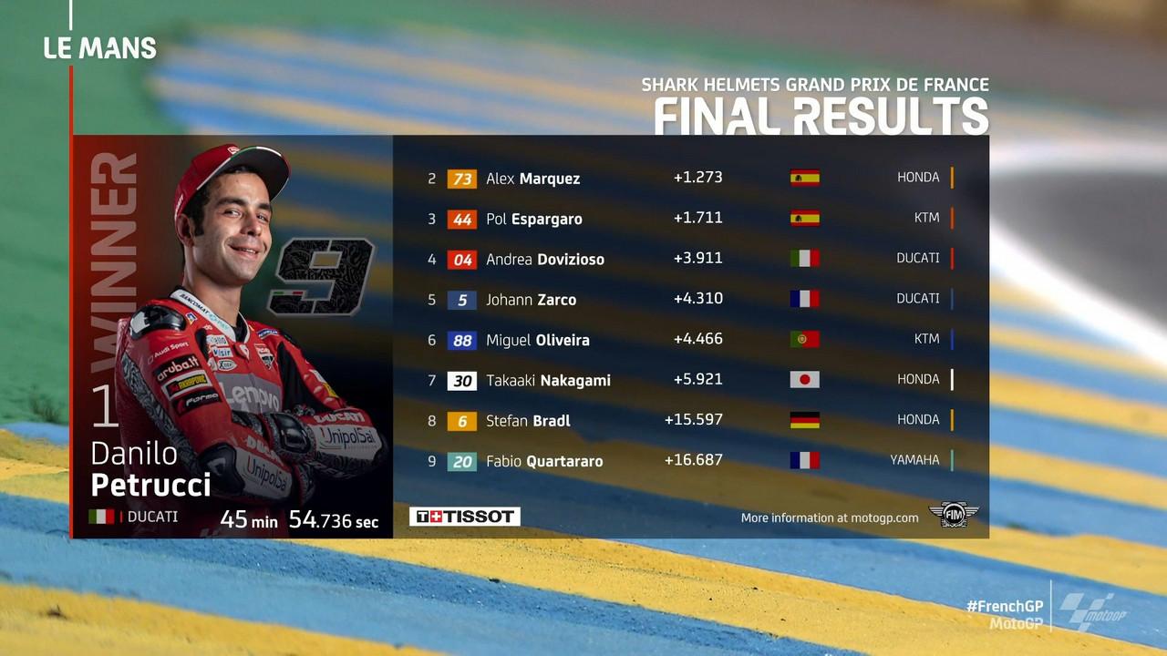 Moto Gp, Le Mans - Vince Petruccidietro ad Alex Marquez e Pol Espargaro