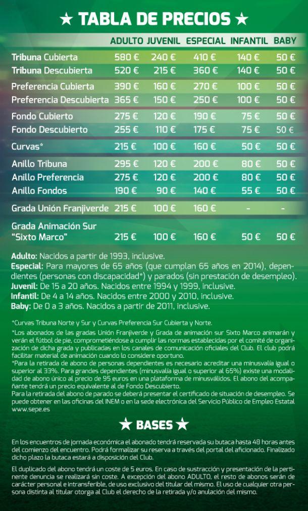 El Elche CF lanza la campaña de abonados para la temporada 2014/2015