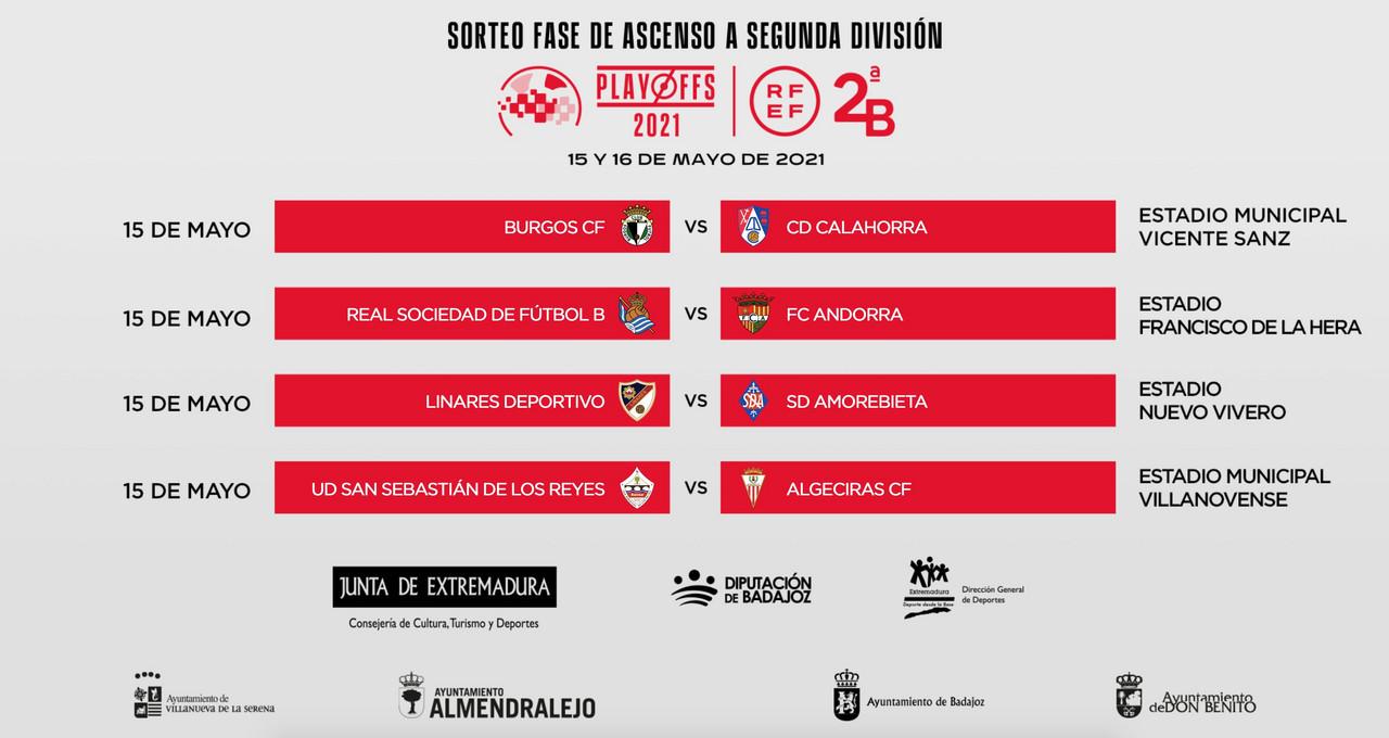 Sorteo de los Play Off: Real Sociedad B - Andorra