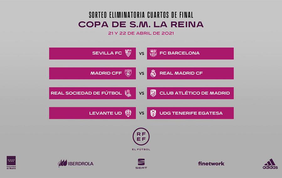Sevilla Femenino se enfrentará al FC Barcelona