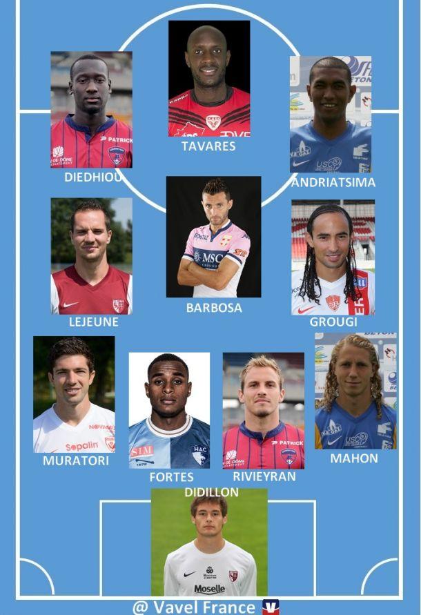 Ligue 2 : Equipe Type de la 2ème journée