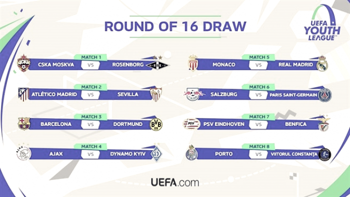 AS Mónaco - Real Madrid y FC Salzburg - PSG en la UEFA Youth League