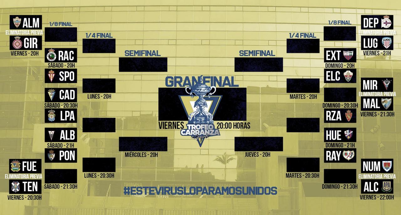 El Málaga CF participará en el Trofeo Carranza eSports