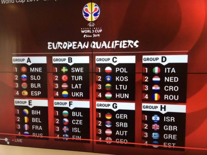 Cina 2019, verso le qualificazioni - Italia con Croazia, Olanda e Romania