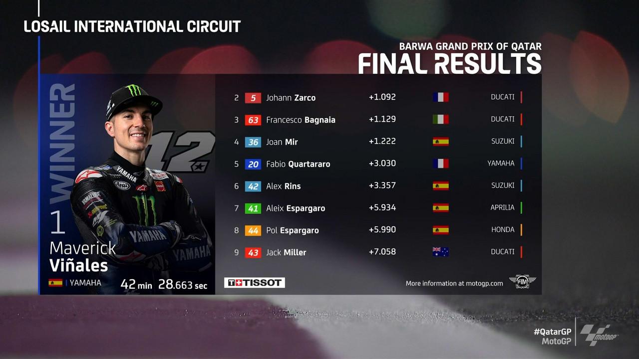 MotoGP, Qatar: Vinales, buona la prima