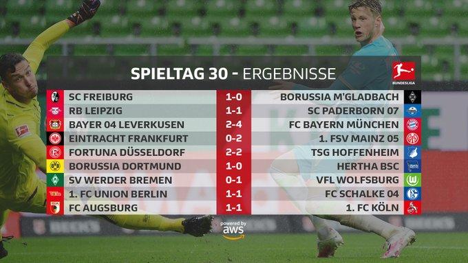 Bundesliga, i risultati della domenica: vince solo ilWolfsburg
