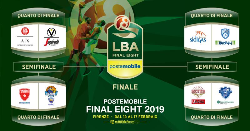 Basket, Poste Mobile Final Eight 2019 - Milano è la squadra da battere