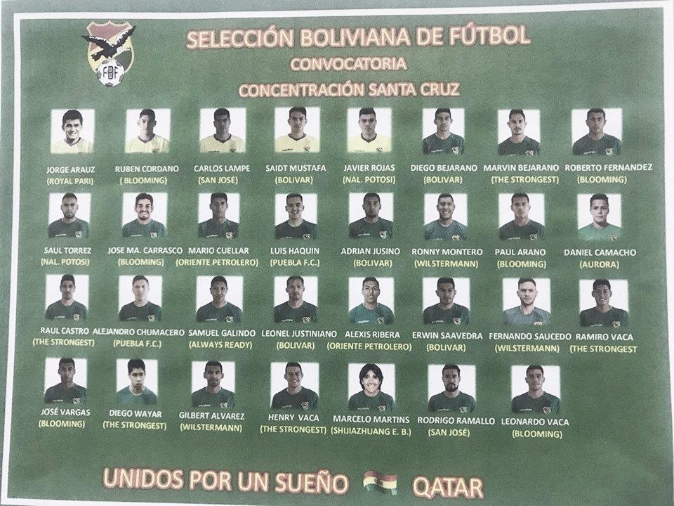 Bolivia ya conoce a sus representantes