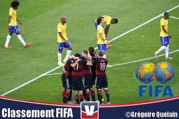 Du changement en tête du classement FIFA