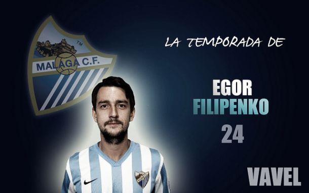 Málaga 2014/2015: la temporada de Egor Filipenko