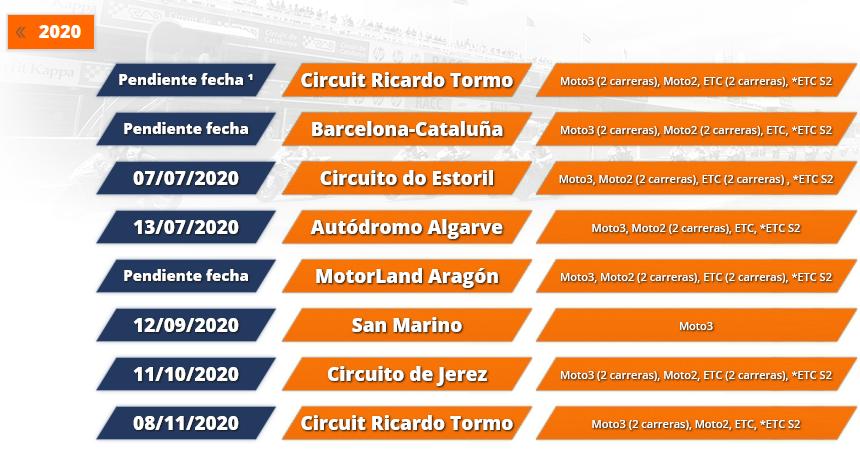 El FIM CEV Repsol arranca en el Circuito de Estoril el próximo siete de julio