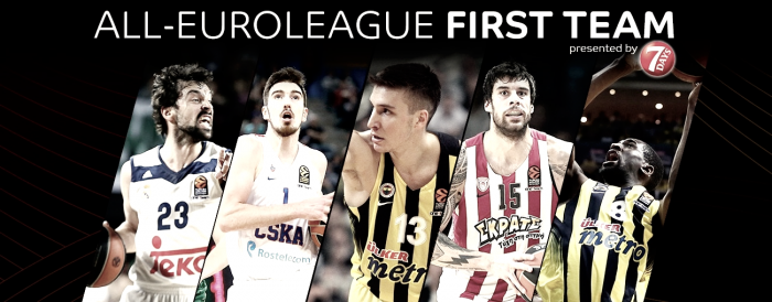 Turkish Airlines Euroleague - Nominati i due migliori quintetti: c'è Melli