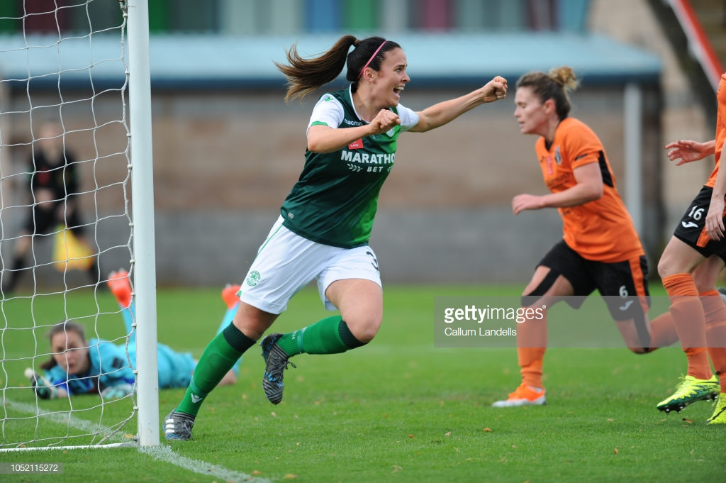 Scottish Women's Premier League: 2019 Season Preview