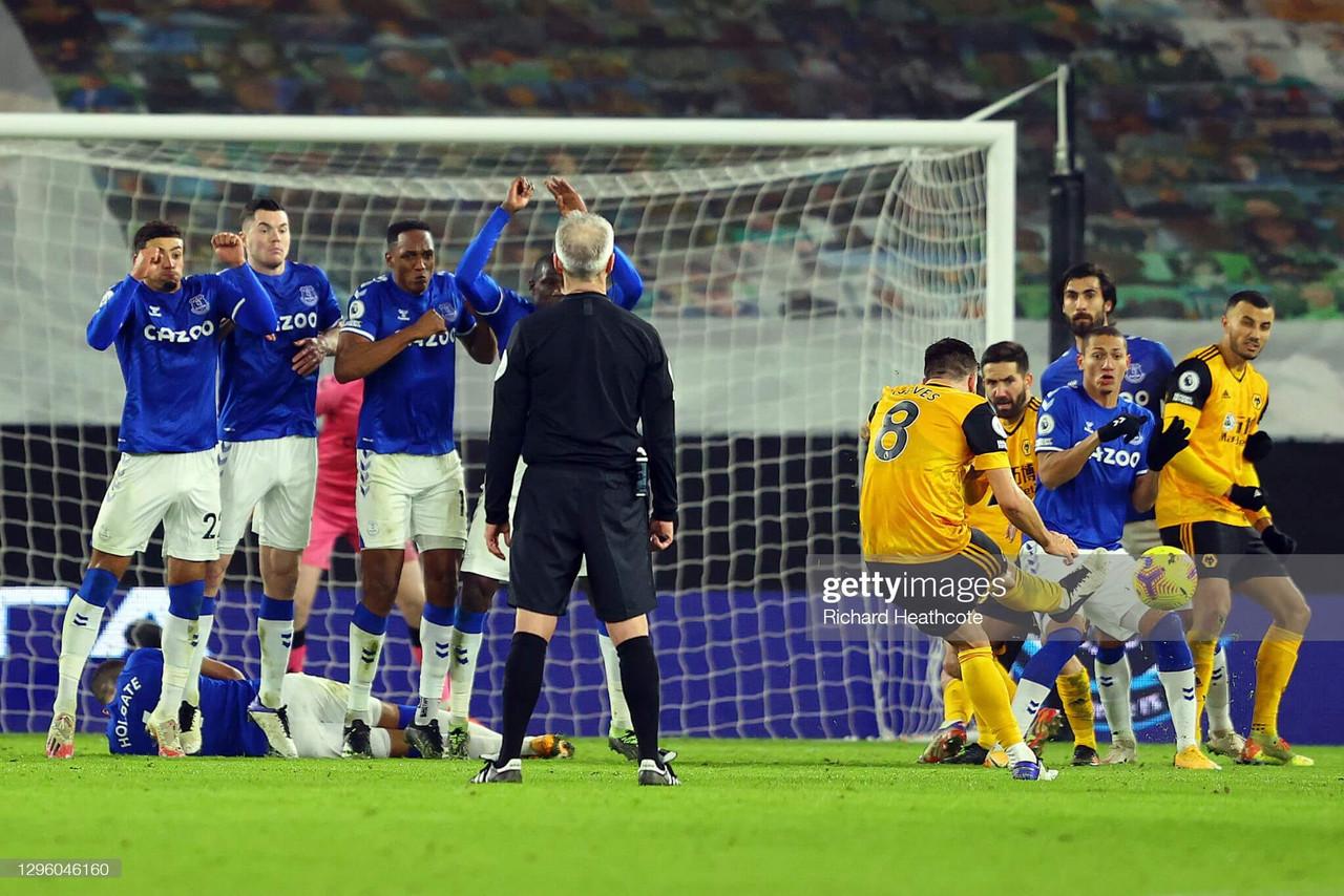 Everton vs Wolverhampton Wanderers: Predicted Line-Ups