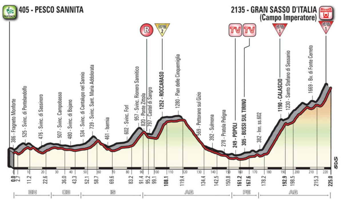 Giro: decima tappa a Mohoric