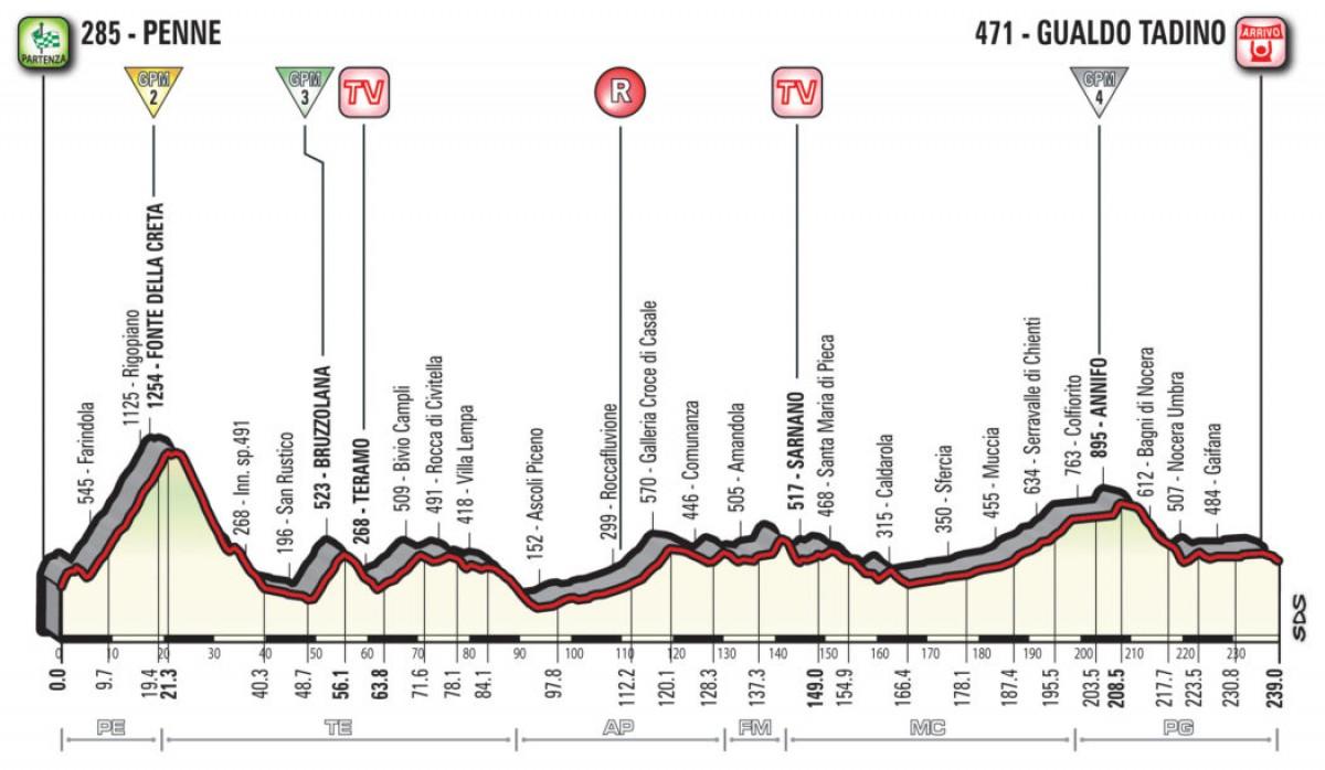 Giro d'Italia 2018, la presentazione della decima tappa