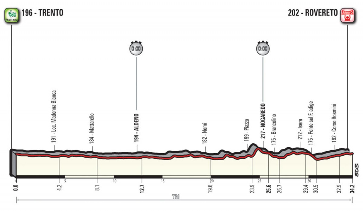 Giro d'Italia 2018, la presentazione della sedicesima tappa