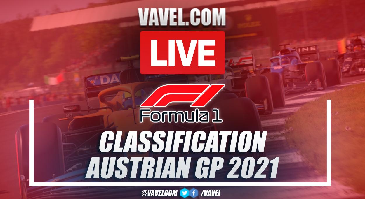 Highlights: F1 Austrian GP qualifying