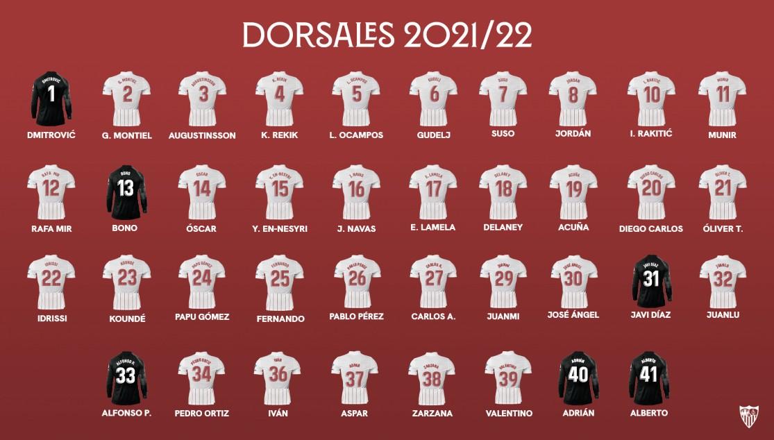 El Sevilla FC oficializa los dorsales para la temporada 2021/2022