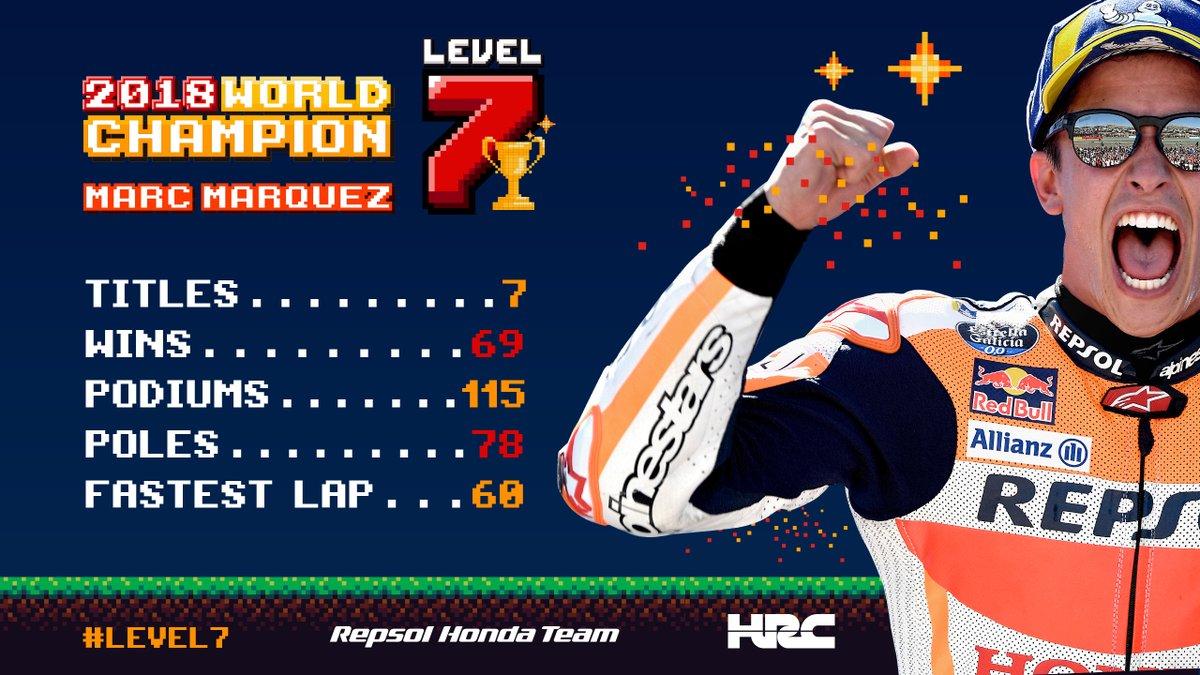 Kisah Haru Di Balik Gelar Juara Dunia Marc Marquez 2018