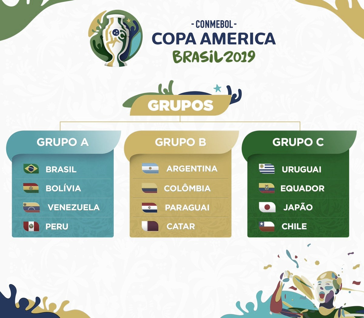 Guia VAVEL Copa América 2019: Grupo B