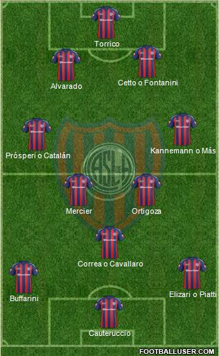 San Lorenzo de Almagro 4-2-3-1 football formation