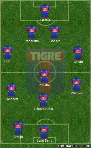 Tigre 4-3-2-1 football formation