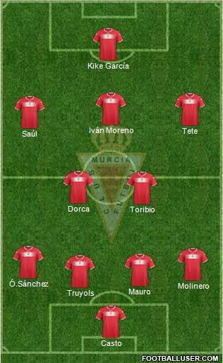 Real Murcia C.F., S.A.D. 4-2-3-1 football formation